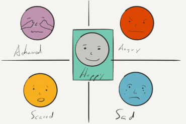 The (Very) Short Course On Feelings